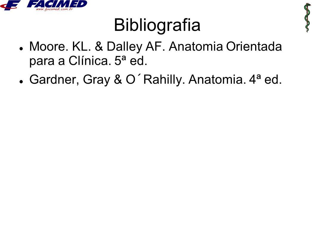 Bibliografia Moore. KL. & Dalley AF. Anatomia Orientada para a Clínica.