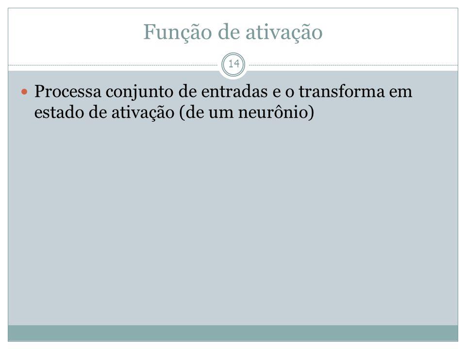 Função de ativação Processa conjunto de entradas e o transforma em estado de ativação (de um neurônio)