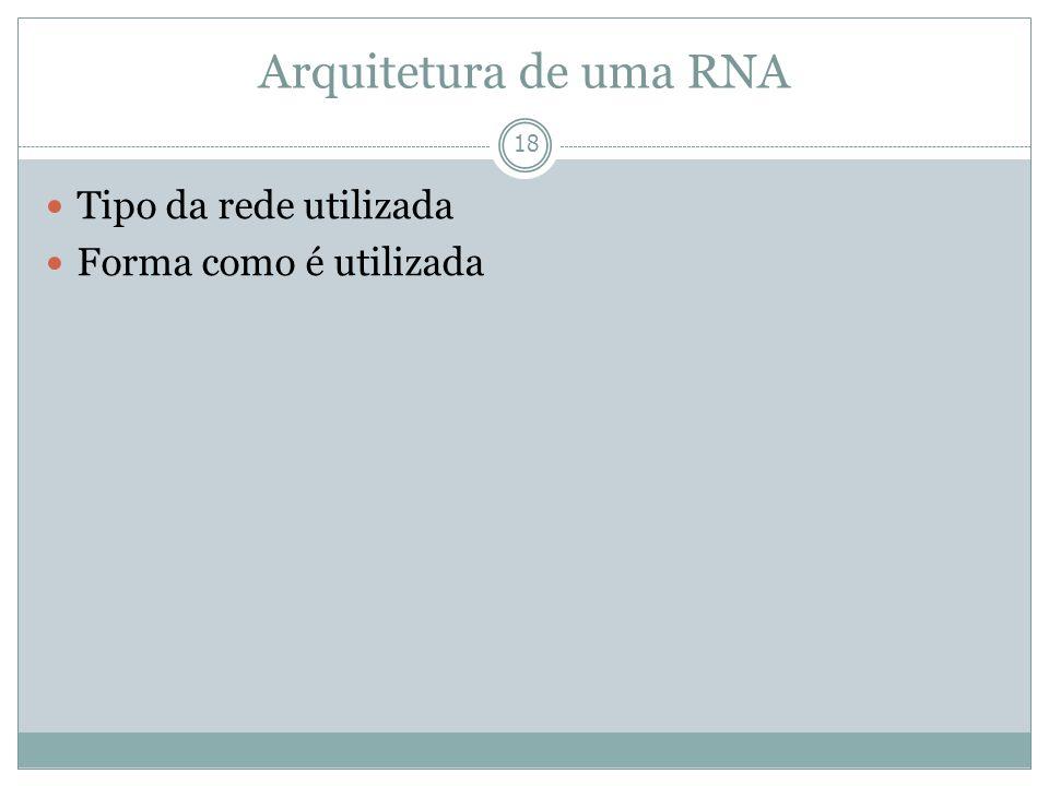 Arquitetura de uma RNA Tipo da rede utilizada Forma como é utilizada