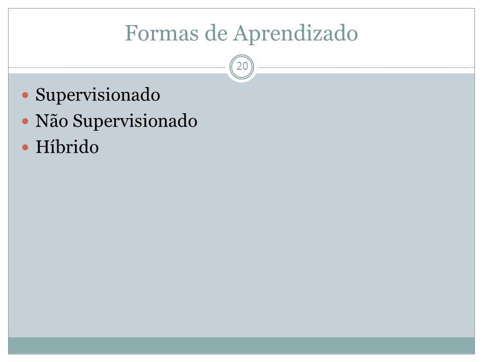 Formas de Aprendizado Supervisionado Não Supervisionado Híbrido