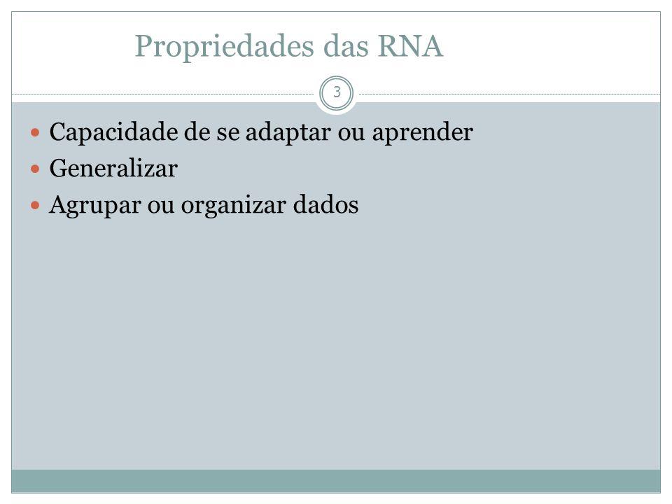 Propriedades das RNA Capacidade de se adaptar ou aprender Generalizar