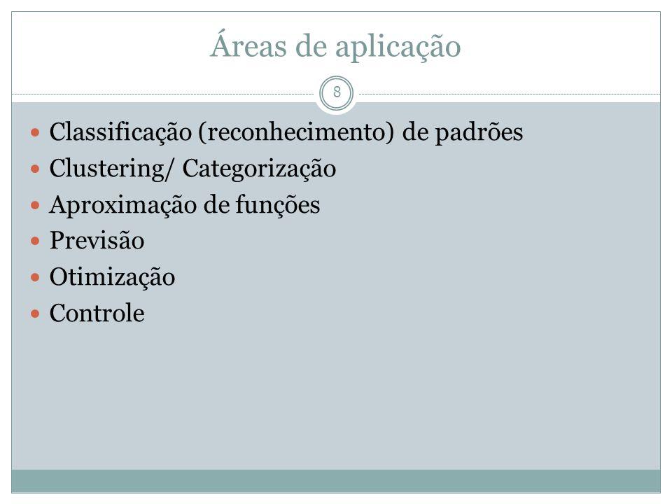 Áreas de aplicação Classificação (reconhecimento) de padrões