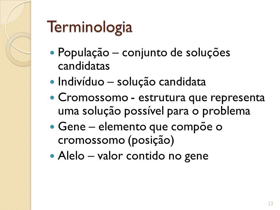 Terminologia População – conjunto de soluções candidatas