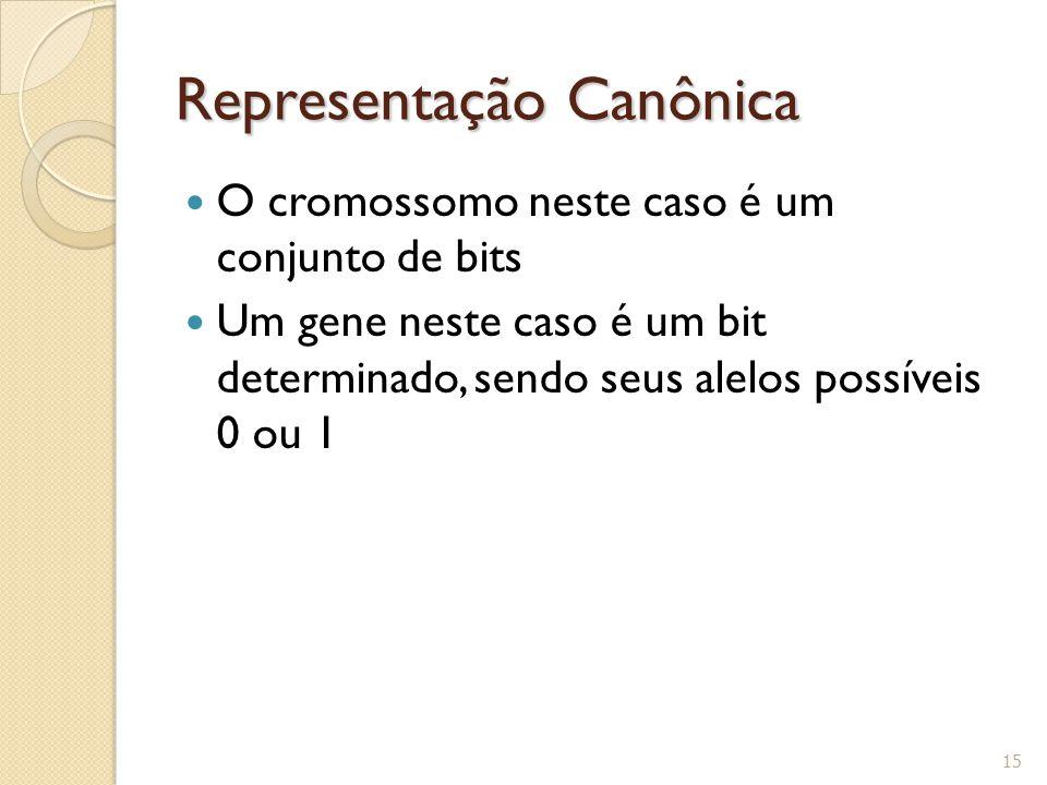 Representação Canônica