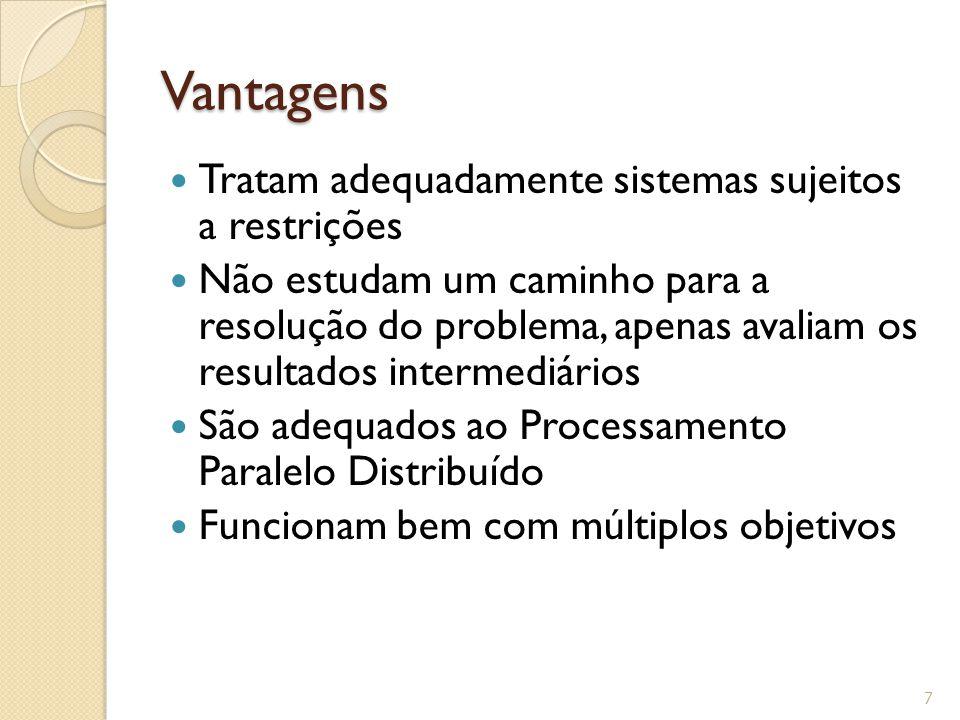 Vantagens Tratam adequadamente sistemas sujeitos a restrições