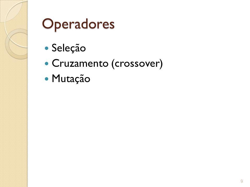 Operadores Seleção Cruzamento (crossover) Mutação
