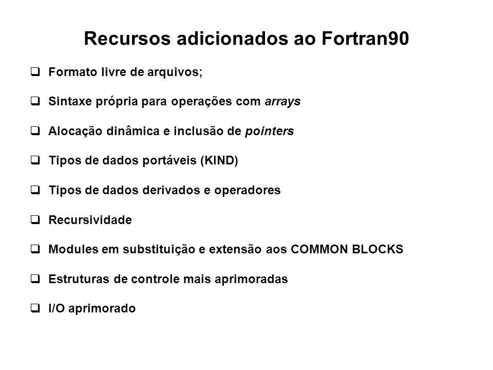 Recursos adicionados ao Fortran90
