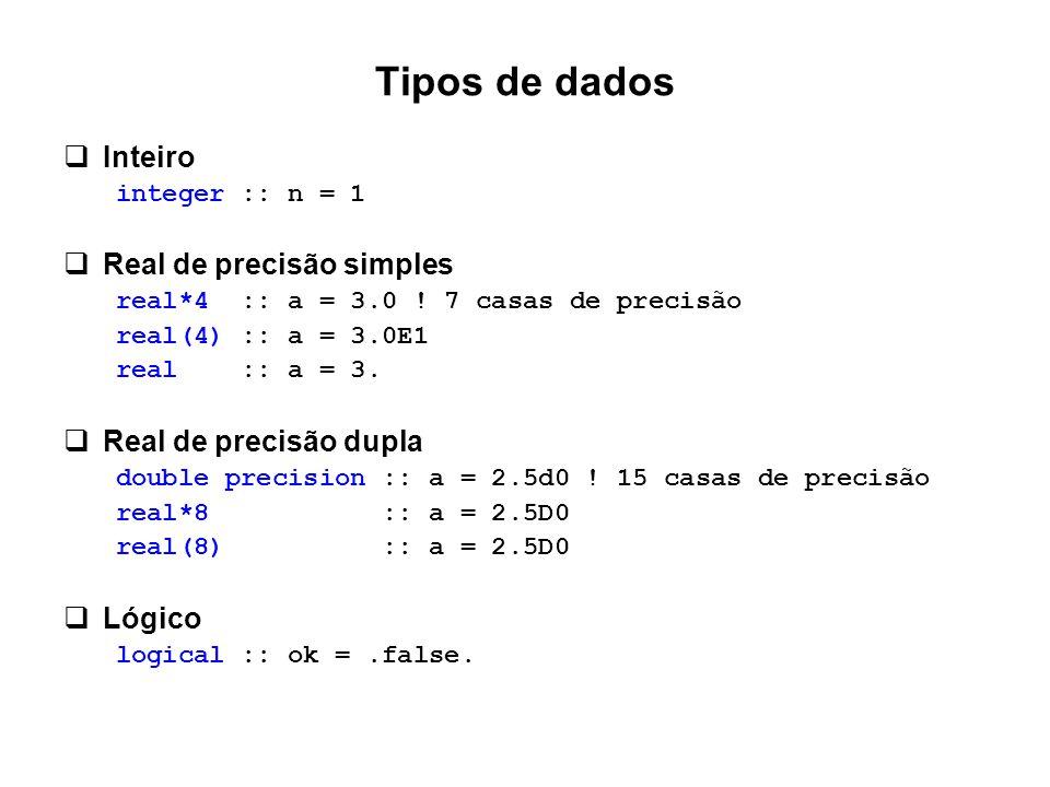 Tipos de dados Inteiro Real de precisão simples Real de precisão dupla