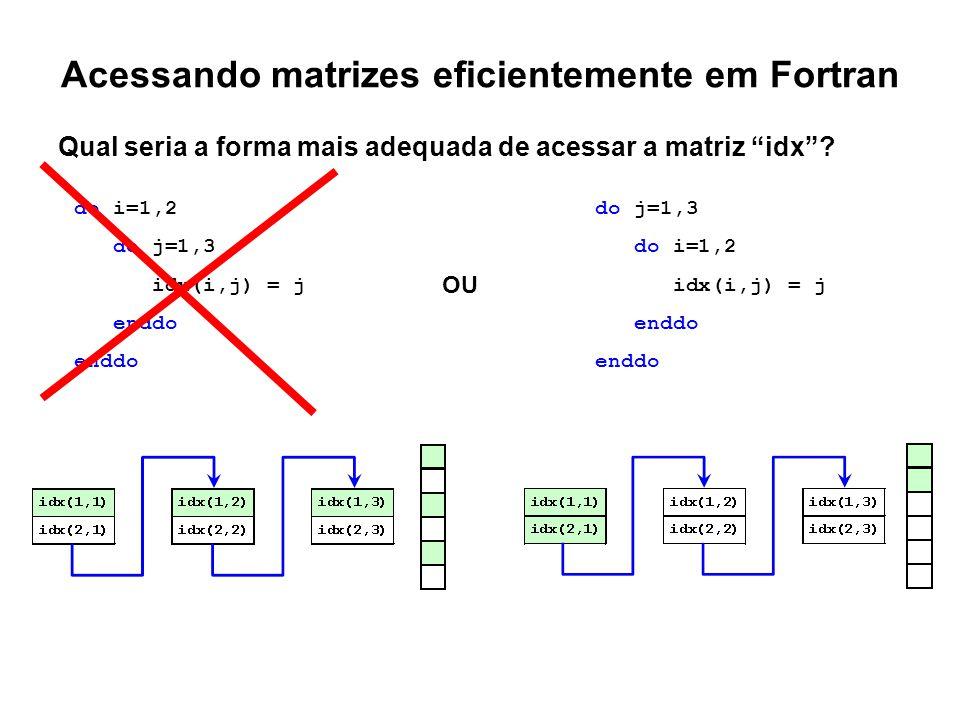 Acessando matrizes eficientemente em Fortran