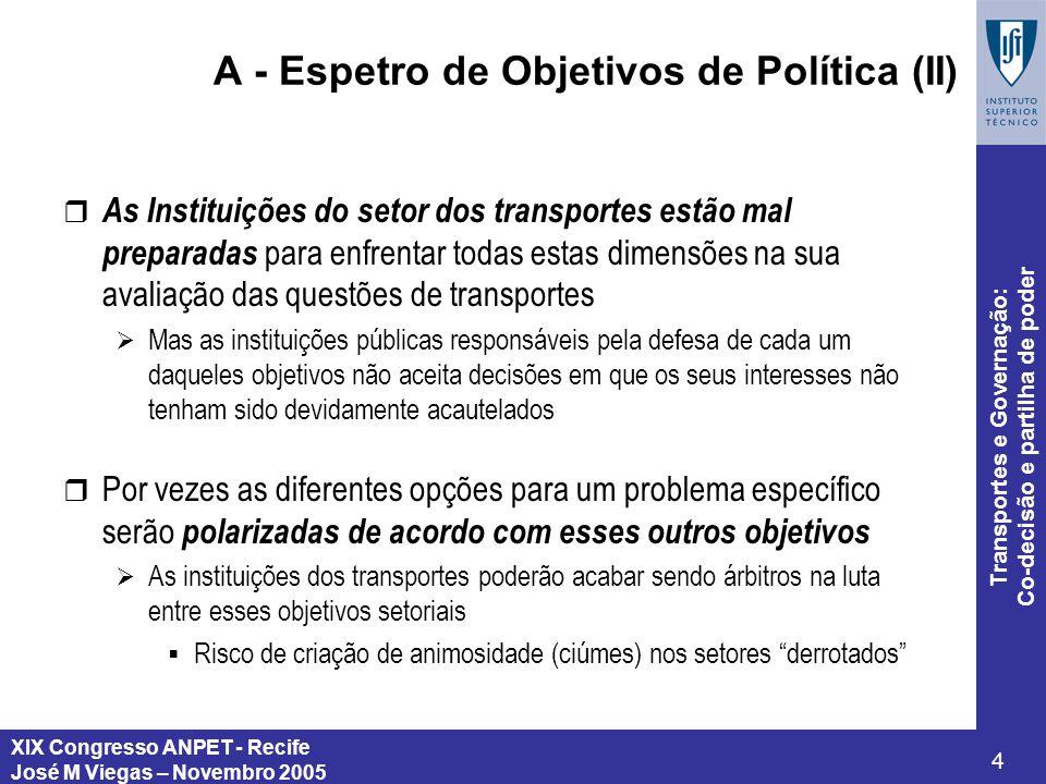 A - Espetro de Objetivos de Política (II)