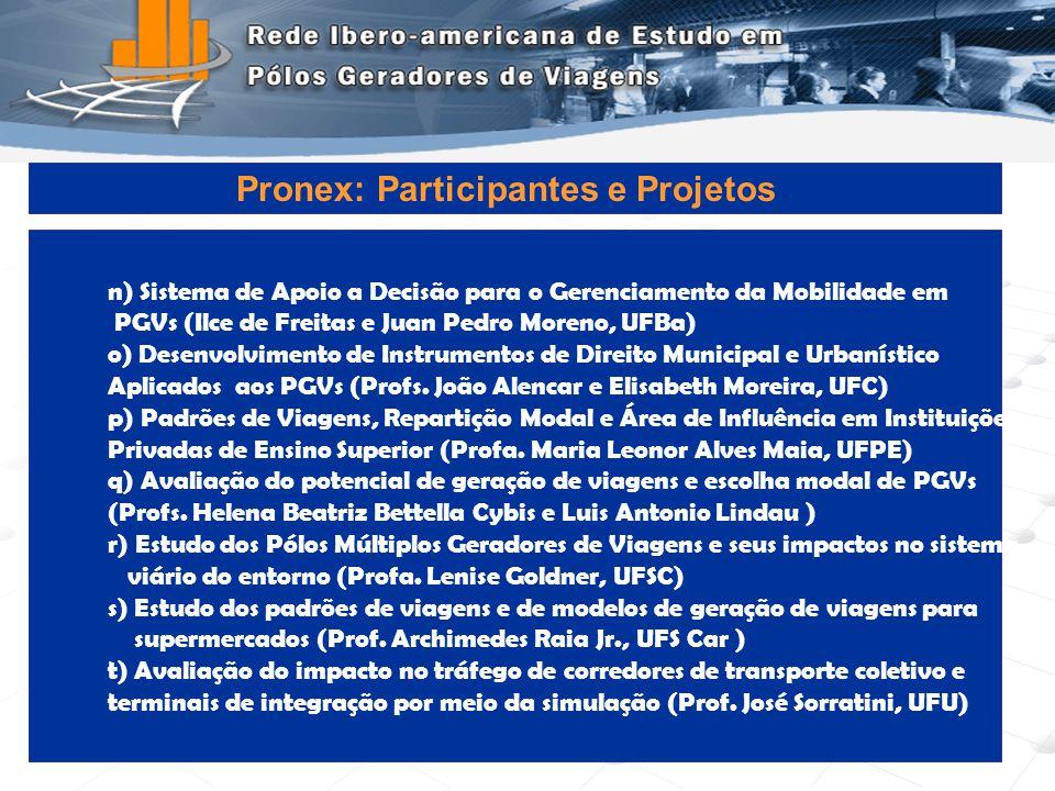 Pronex: Participantes e Projetos