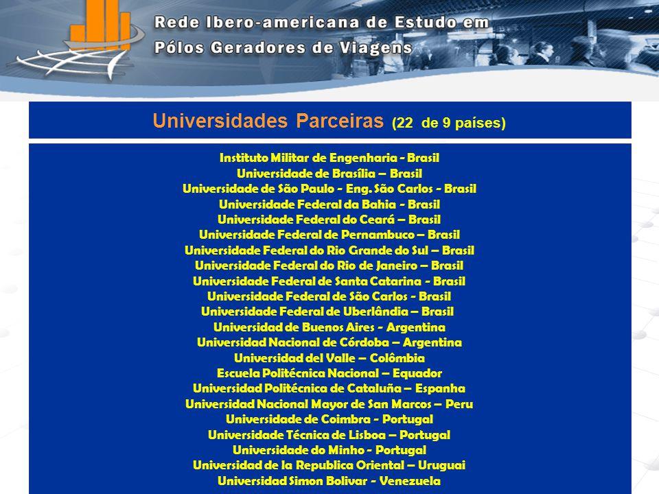 Universidades Parceiras (22 de 9 países)