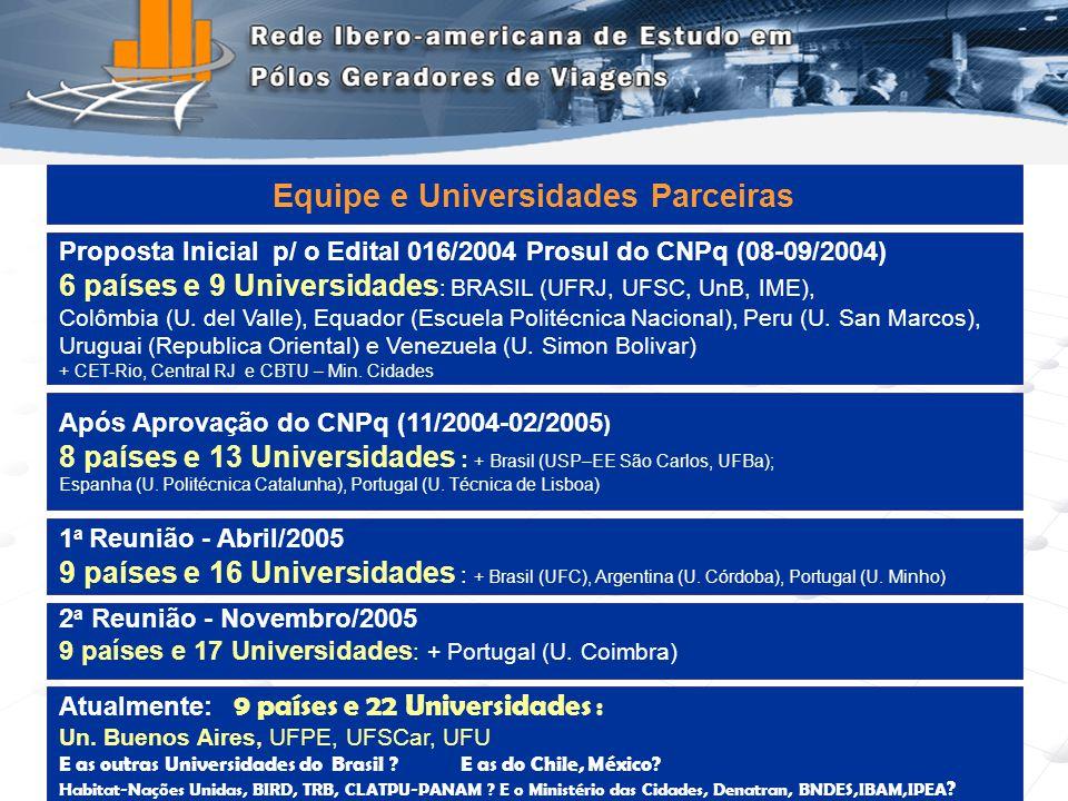 Equipe e Universidades Parceiras