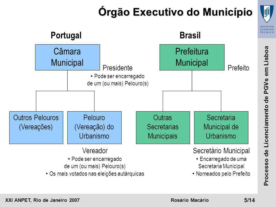 Órgão Executivo do Município