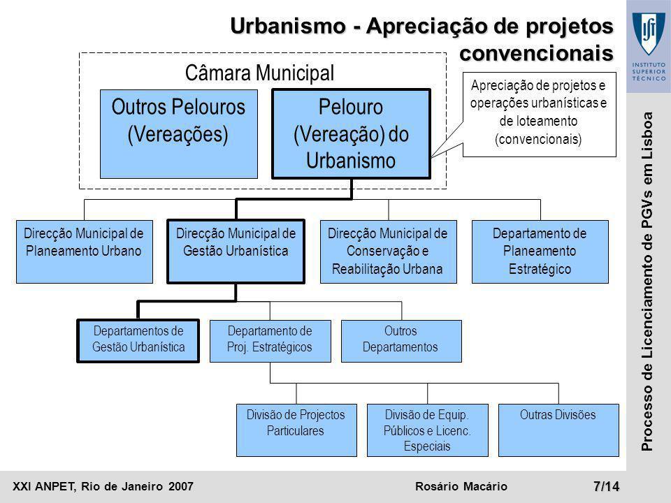 Urbanismo - Apreciação de projetos convencionais