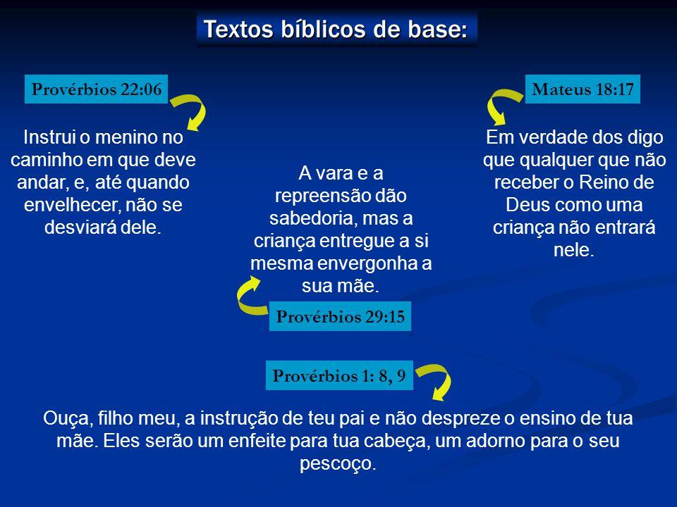 Textos bíblicos de base: