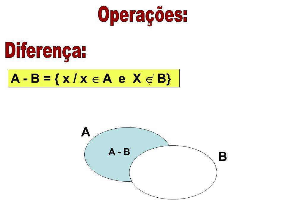 Operações: Diferença: A - B = { x / x  A e X  B} A B A - B