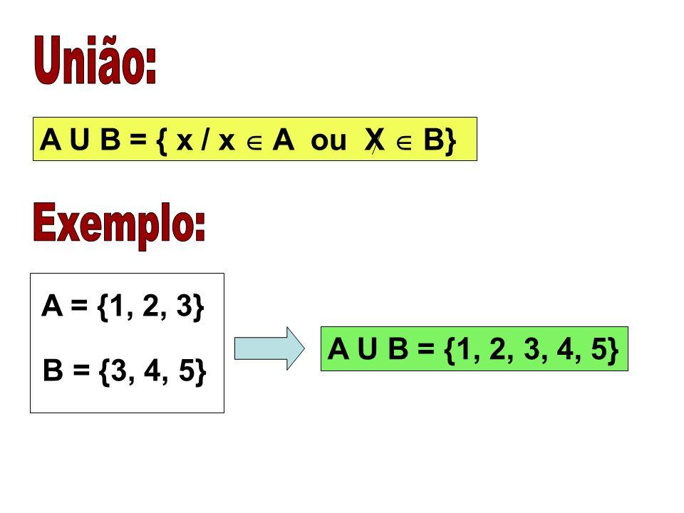 União: Exemplo: A U B = { x / x  A ou X  B} A = {1, 2, 3}