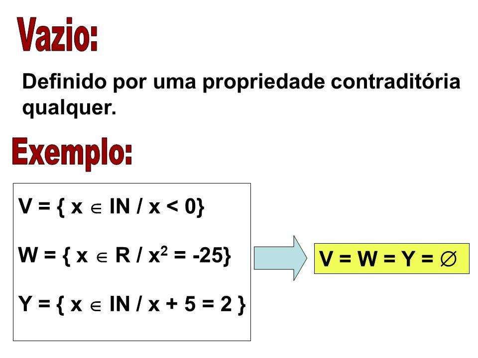 Vazio: Exemplo: Definido por uma propriedade contraditória qualquer.