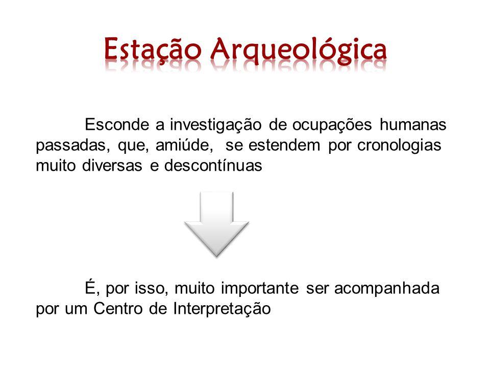 Estação Arqueológica Esconde a investigação de ocupações humanas passadas, que, amiúde, se estendem por cronologias muito diversas e descontínuas.