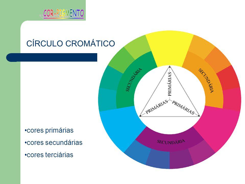 COR-PIGMENTO CÍRCULO CROMÁTICO cores primárias cores secundárias