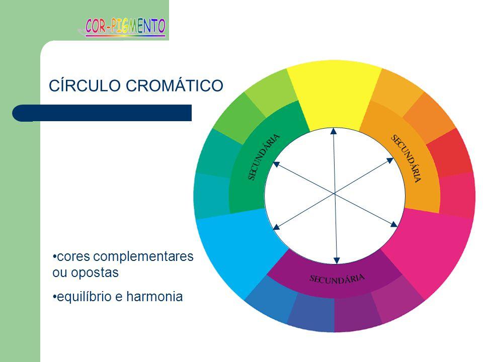 COR-PIGMENTO CÍRCULO CROMÁTICO cores complementares ou opostas