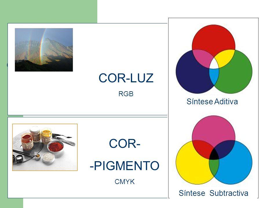 COR-LUZ RGB Síntese Aditiva COR- -PIGMENTO CMYK Síntese Subtractiva