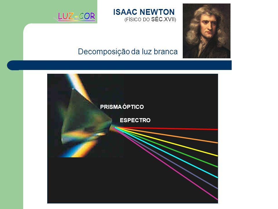 LUZ-COR ISAAC NEWTON Decomposição da luz branca PRISMA ÓPTICO ESPECTRO