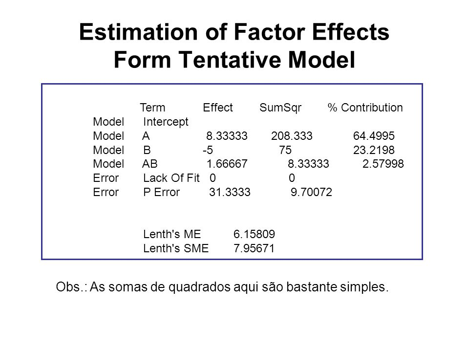 Estimation of Factor Effects Form Tentative Model
