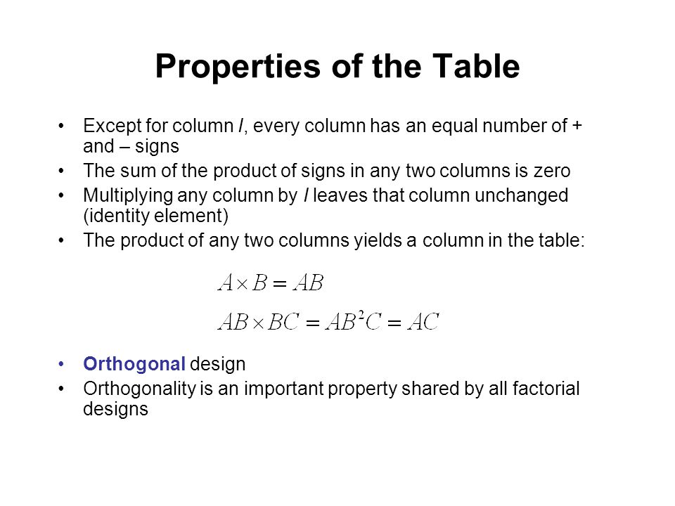 Properties of the Table