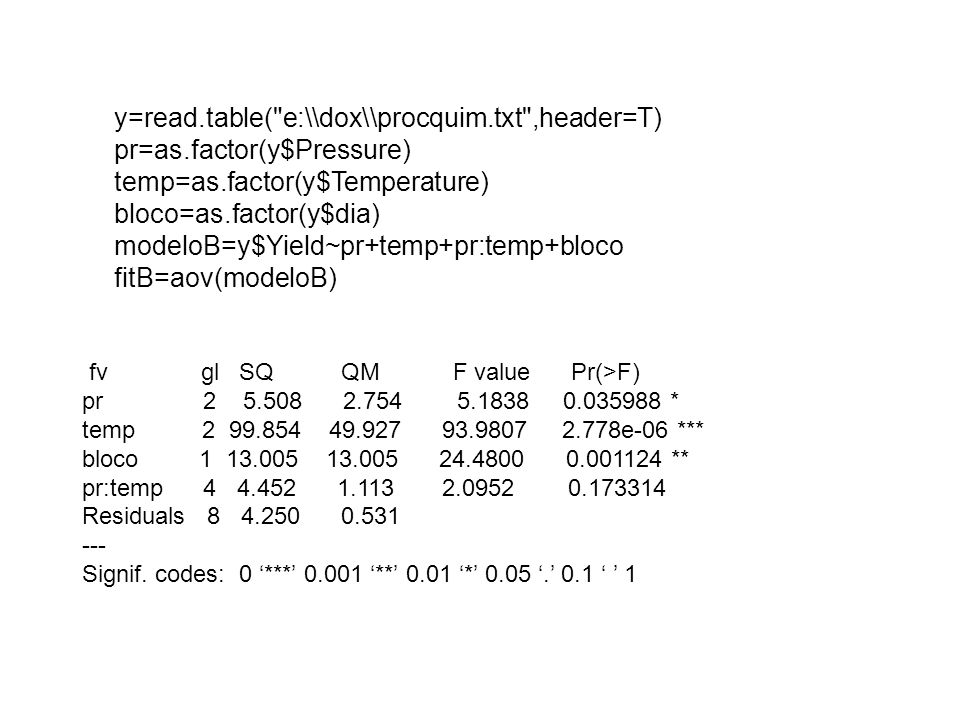 y=read.table( e:\\dox\\procquim.txt ,header=T)