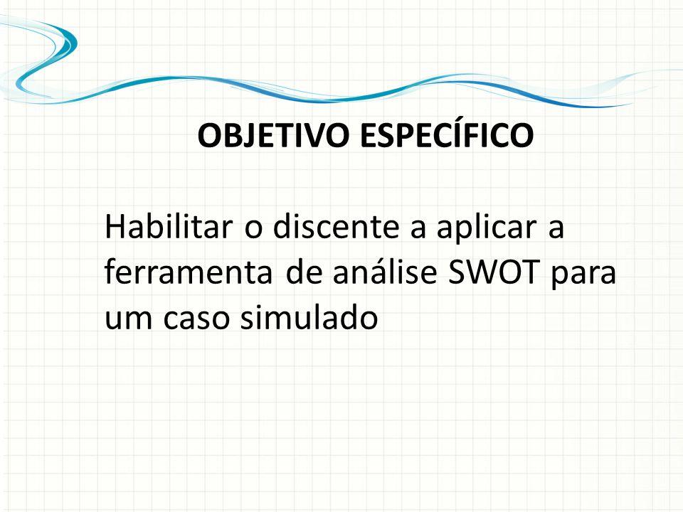 OBJETIVO ESPECÍFICO Habilitar o discente a aplicar a ferramenta de análise SWOT para um caso simulado.
