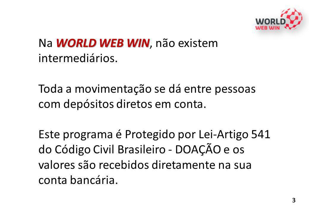 Na WORLD WEB WIN, não existem intermediários.