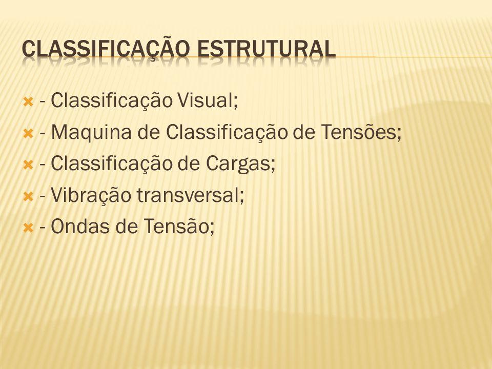 CLASSIFICAÇÃO ESTRUTURAL