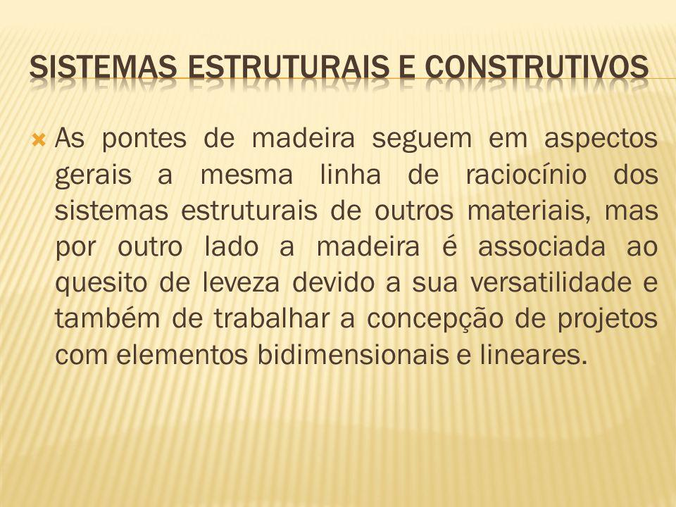 SISTEMAS ESTRUTURAIS E CONSTRUTIVOS