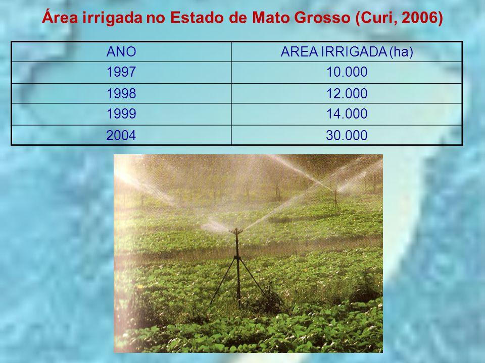 Área irrigada no Estado de Mato Grosso (Curi, 2006)