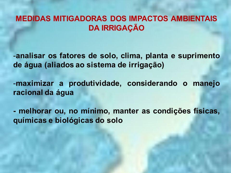 MEDIDAS MITIGADORAS DOS IMPACTOS AMBIENTAIS DA IRRIGAÇÃO