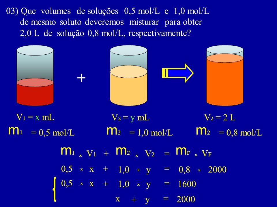 + m1 m2 m2 m1 m2 mF 03) Que volumes de soluções 0,5 mol/L e 1,0 mol/L