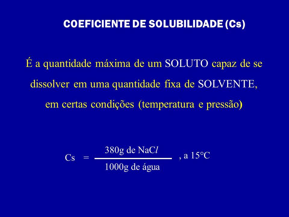 em certas condições (temperatura e pressão)