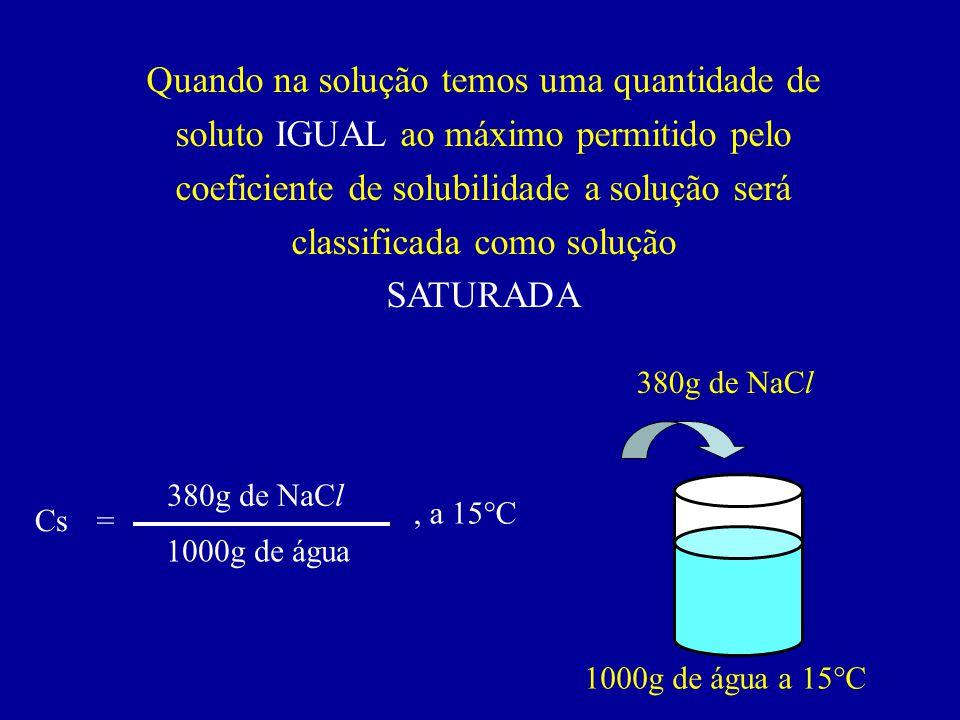 Quando na solução temos uma quantidade de soluto IGUAL ao máximo permitido pelo coeficiente de solubilidade a solução será classificada como solução