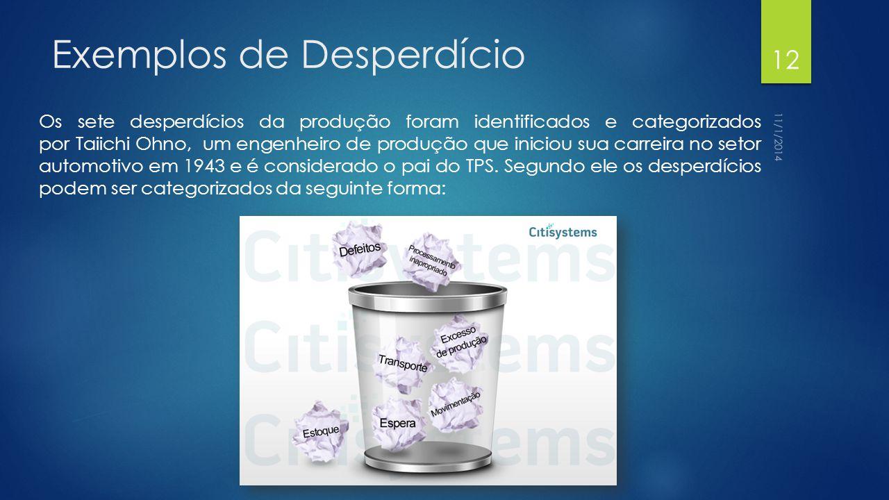 Exemplos de Desperdício