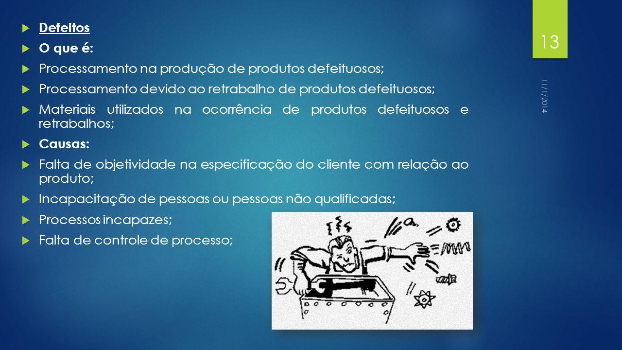 Processamento na produção de produtos defeituosos;