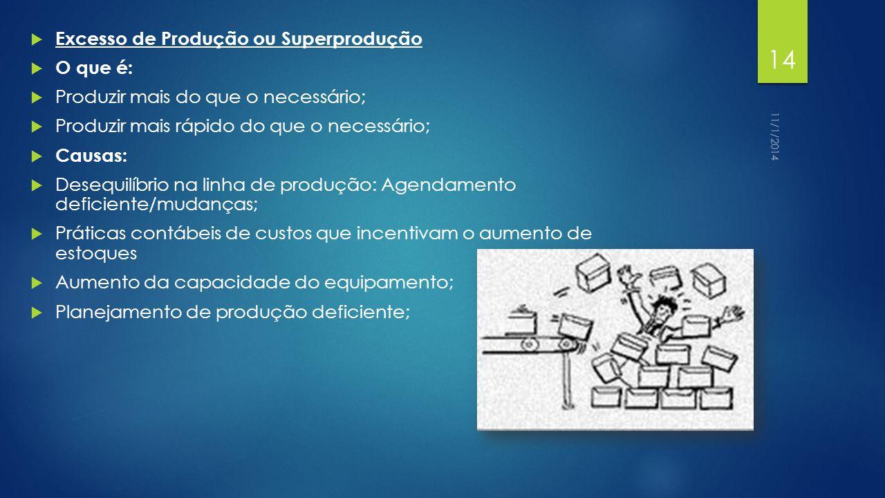 Excesso de Produção ou Superprodução O que é: