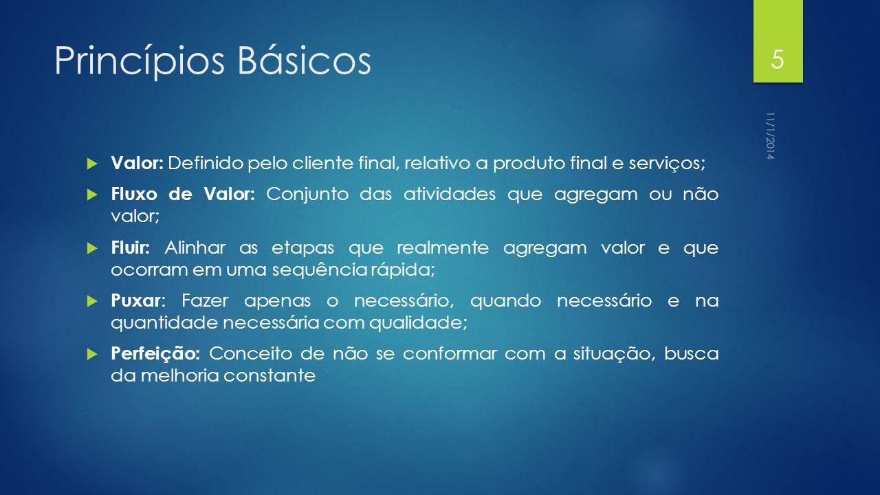 Princípios Básicos 4/6/2017. Valor: Definido pelo cliente final, relativo a produto final e serviços;