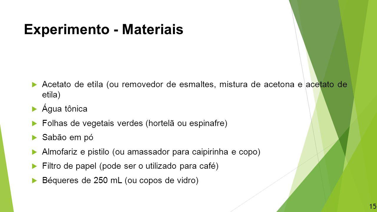 Experimento - Materiais