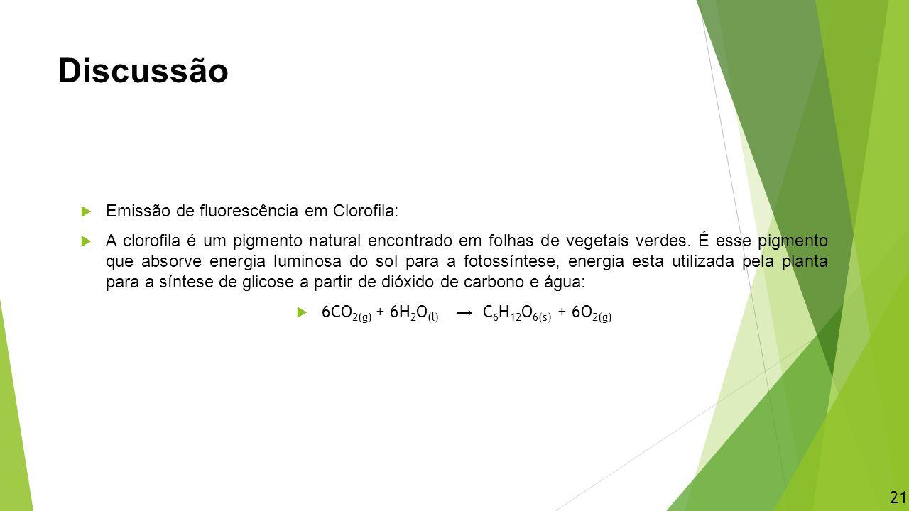 6CO2(g) + 6H2O(l) → C6H12O6(s) + 6O2(g)