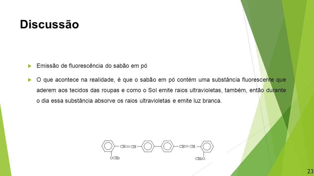 Discussão Emissão de fluorescência do sabão em pó