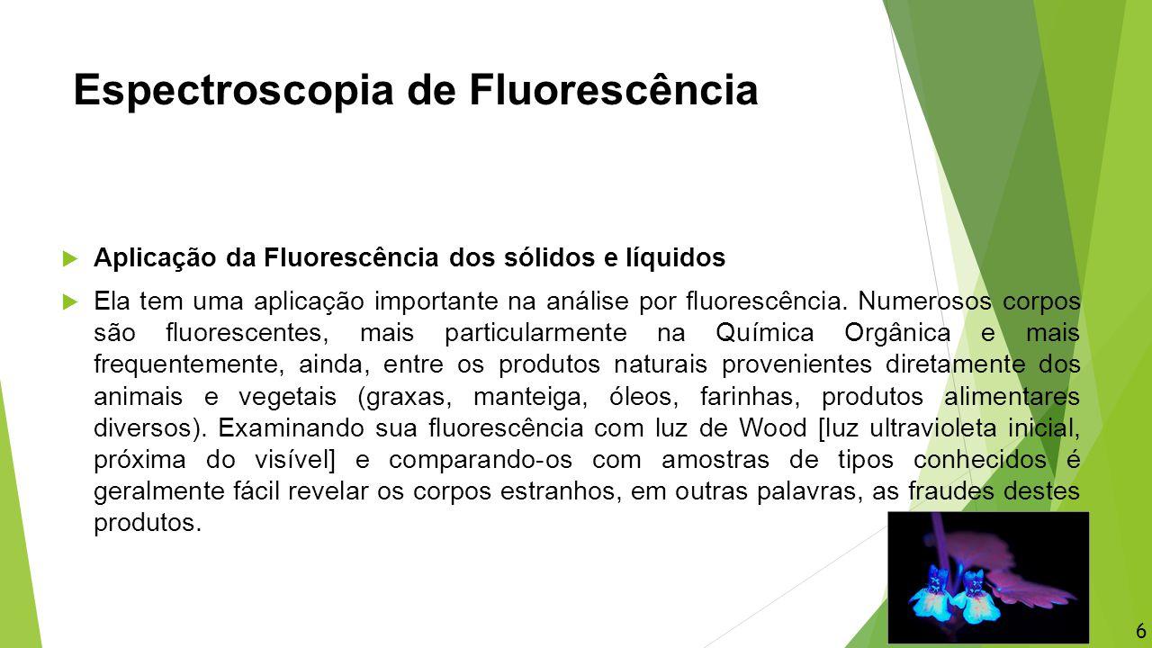 Espectroscopia de Fluorescência