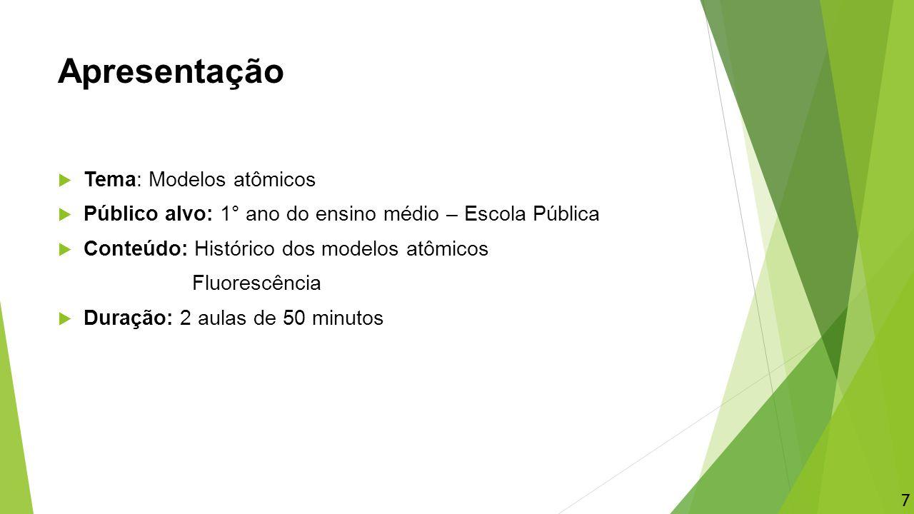 Apresentação Tema: Modelos atômicos