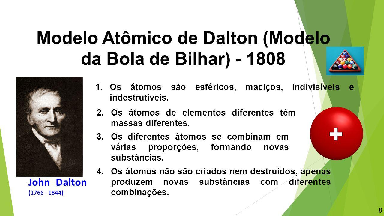 Modelo Atômico de Dalton (Modelo da Bola de Bilhar) - 1808